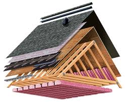 How to know if your Home Insulation Needs Upgrading?